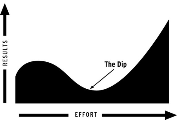 The dip, Fitness, Kettlebells